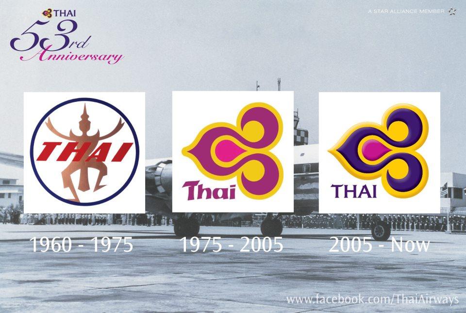 ประวัติโลโก้สายการบินไทย